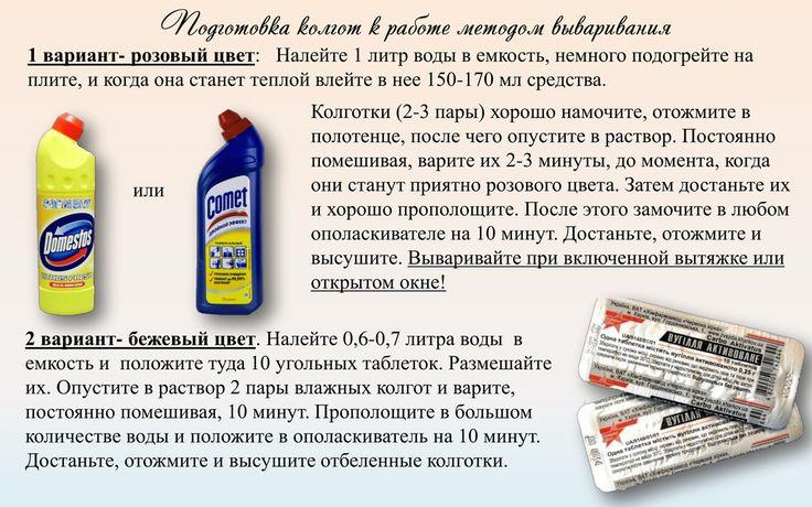 Список материалов для МК 25 марта — Яндекс.Диск