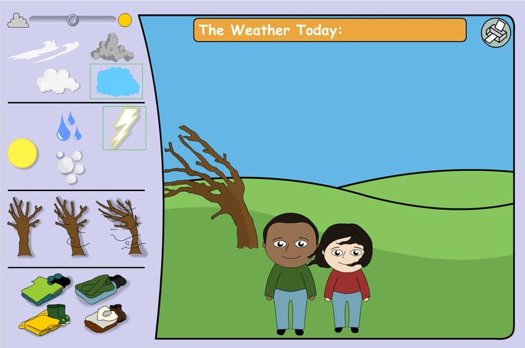 What's the Weather? - A super interactive to model today's weather