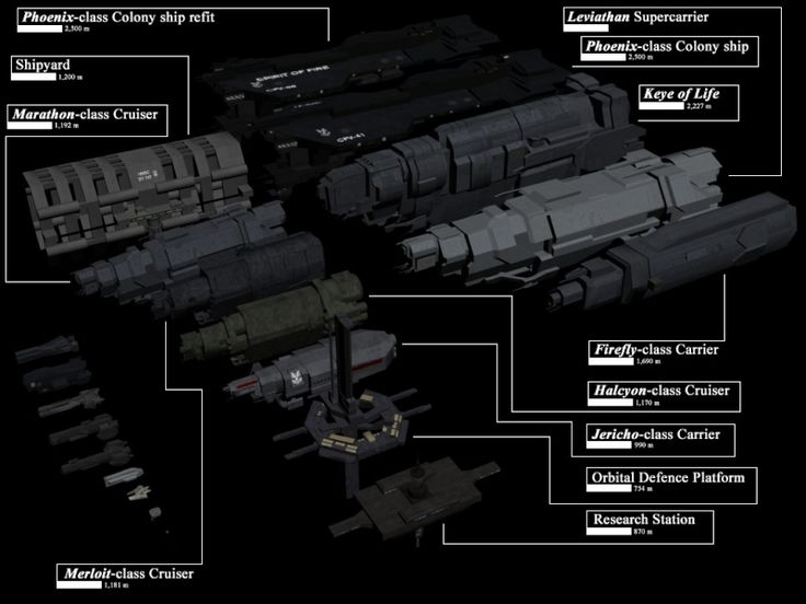 unsc - Babylon Yahoo! Search Results | Rayguns and ...