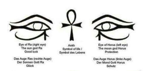 Minimalist Egyptian Symbols | Ra (Good luck), Ankh (life), and Horus (Protection).