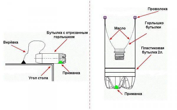 Схема мышеловки своими руками