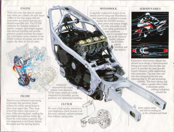 200 FJ 1100/1200-Ideen | motorrad, randfontein, cb 750 four