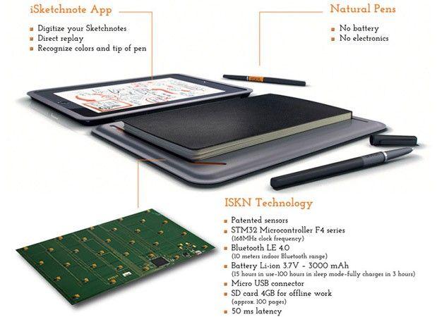 Capa para iPad transfere desenho em folha de papel para tablet da Apple - http://manchetedigital.com.br/tecnologia-ultimas-noticias/14-09-2013/capa-para-ipad-transfere-desenho-em-folha-de-papel-para-tablet-da-apple.html