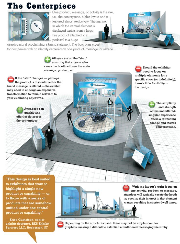 Exhibition Stand Design Articles : Best trade show display designs images on pinterest