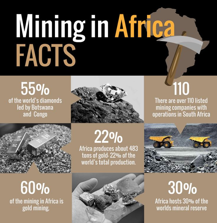 Mining in Africa Facts✅ #mining #africa #oilandgas http://candnpetroleum.co.za/