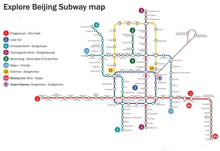 metro de pekin beijing subway infografia infographic maps