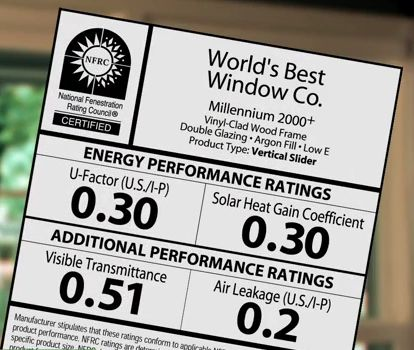 Window Ratings