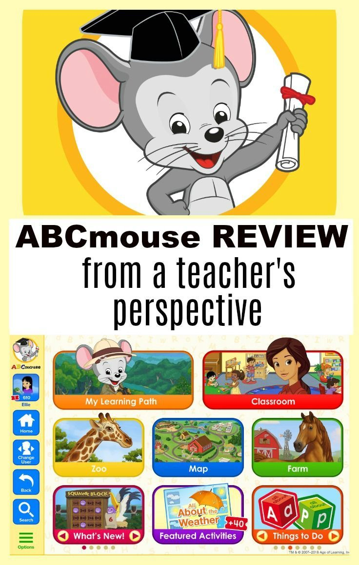 Is ABCmouse Worth It? An ABCmouse Review From a Teacher   Early