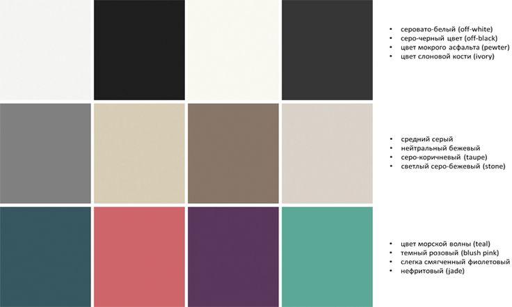 Базовый гардероб. Как я подбираю универсальные цвета для базовых вещей - 7 одежек. Свой гардероб – свои правила