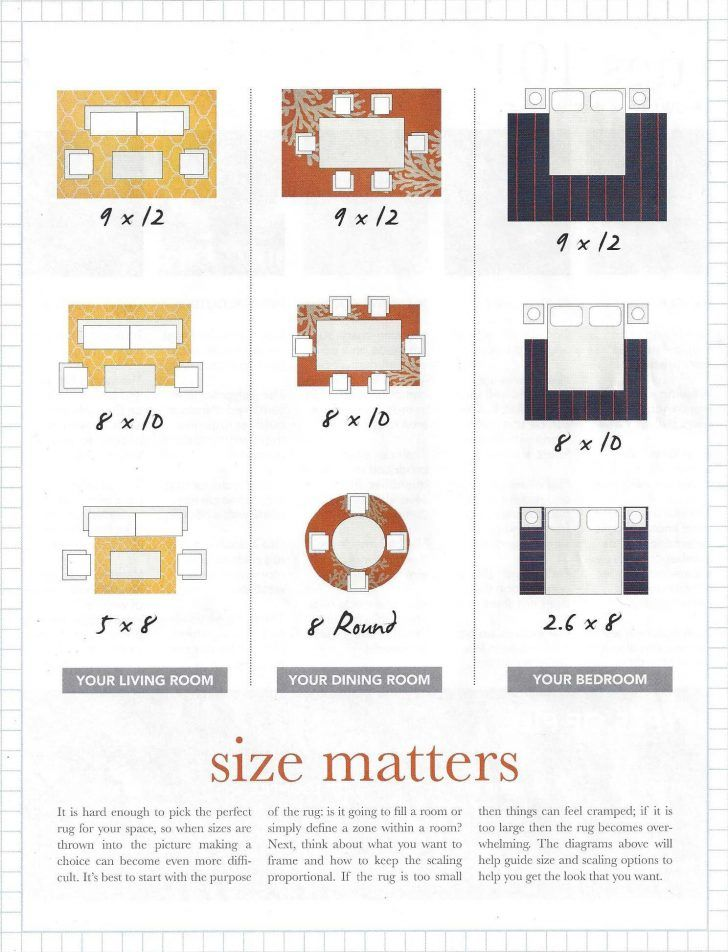 Permalink To New Area Rug Size With Images Area Rug Sizes