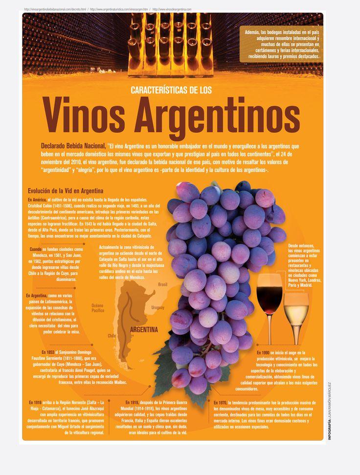 infografias vino - Resultados de la búsqueda Yahoo España
