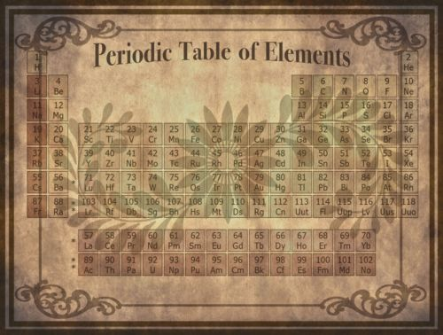 Periodic-Table-of-Elements-science-antique-vintage-Canvas-Art-24-034-x18-034