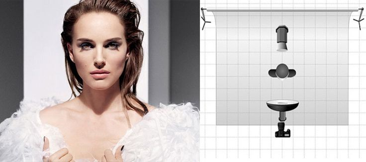 Портрет схема фотографии модница просто