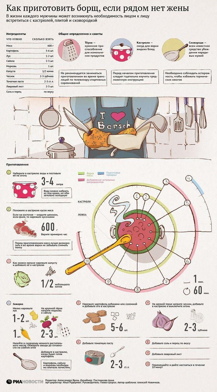 О том, как приготовить настоящий ароматнейший борщ, смотрите в инфографике. Инфографика