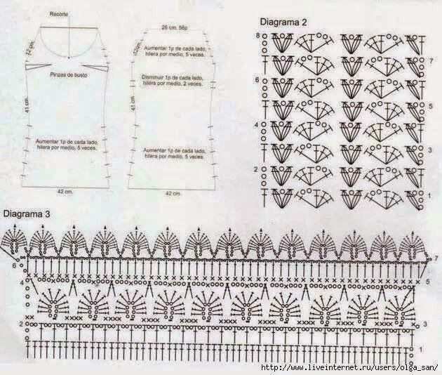 lo spazio di lilla: Voglia di un abitino crochet? Modelli e schemi dal web.