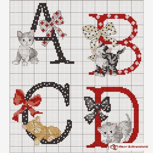 alphabet-ab