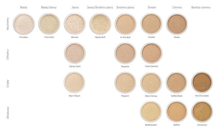 Tabela odcieni podkładów mineralnych Lily Lolo