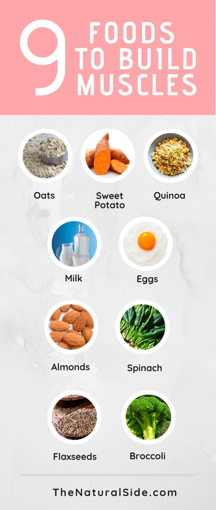Need help to build muscles? See these 9 muscle building foods that build lean mu…