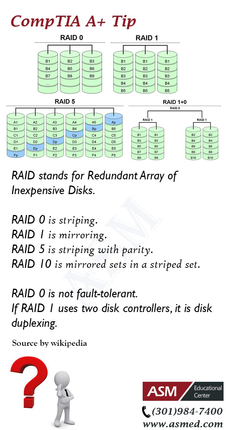 CompTIA A+Training / Tip – Raid stands. For more information to get certified for Microsoft, CompTIA A+, Network+, Security+ and Cisco CCNA, CCNP   pl…