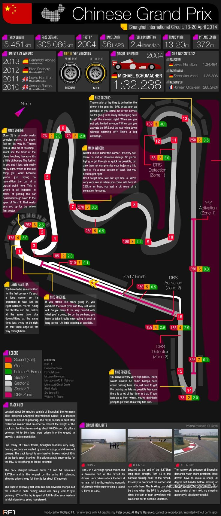 Grand Prix Guide - 2014 Chinese Grand Prix #Shanghai #F1