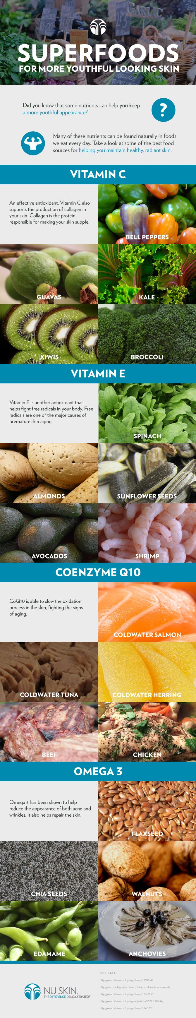 What Are The Best Super Foods To Make Your Skin Look Youthful? Check Out  This