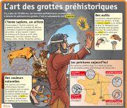 L'art des grottes préhistoriques - Le Petit Quotidien, le seul site d'information quotidienne pour les 6 - 10 ans !