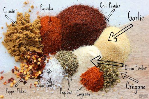 Diy Gluten-free Taco Seasoning Mix With Chili Powder, Paprika, Garlic Powder, Ground Cumin, Onion Powder, Cayenne Pepper, Oregano, Black Pepper, Crushed Red Pepper