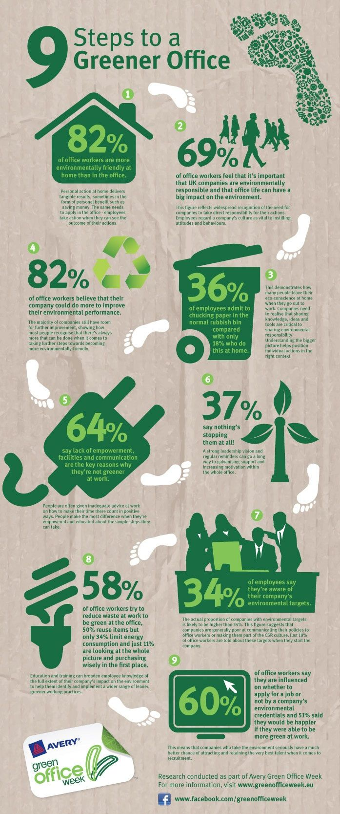#Businesses are still #lagging behind in #recycling, mainly because it is their own #responsibility to #establish recycling #processes.