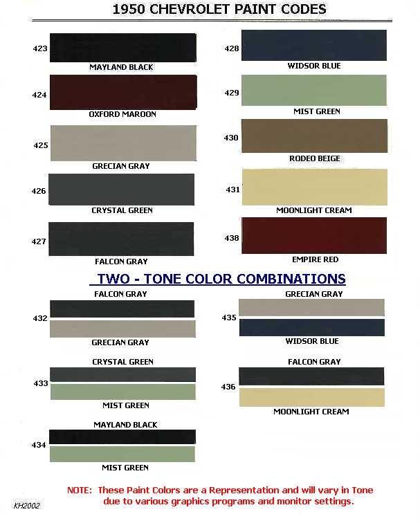 Lexus Auto Paint Colour Chart