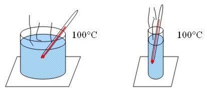 el calor es la energía total del movimiento molecular en un cuerpo, mientras que la temperatura es la medida de dicha energía. El calor depende de la velocidad de las partículas, de su número, de su tamaño y de su tipo. La temperatura no depende del tamaño, ni del número ni del tipo.  Por ejemplo, si hacemos hervir agua en dos recipientes de diferente tamaño, la temperatura alcanzada es la misma para los dos, 100° C, pero el que tiene más agua posee mayor cantidad de calor.