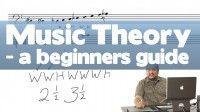 PDF READ NOTATION MUSIC GARDNER