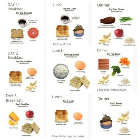 Military Diet 3 Day Meal Plan