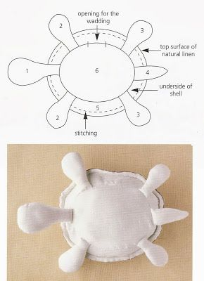 Do Ulla Quilt Mundo: tartaruga Trapunto, colcha, Padrão e Tutorial