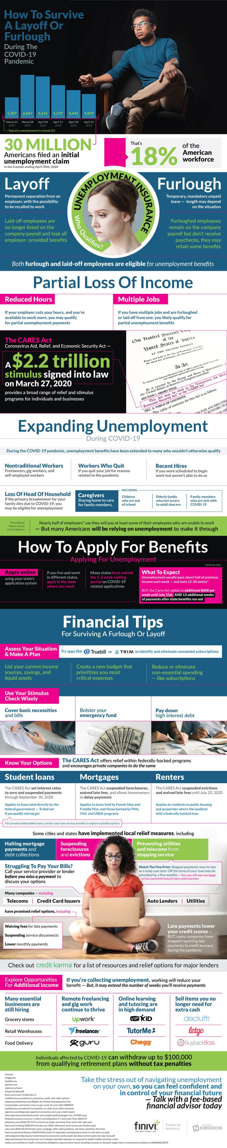 How To Survive a Layoff or Furlough [Infographic] in 2020