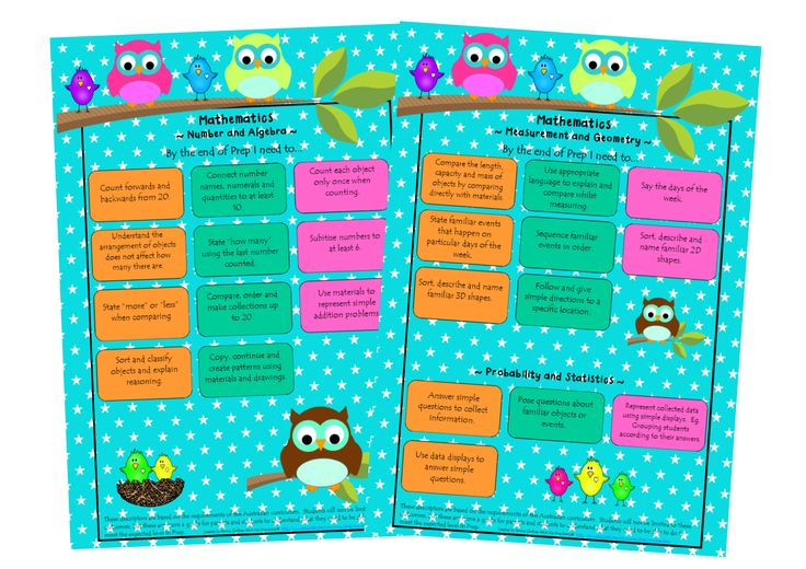 This product includes an Australian Curriculum assessment guide for Prep (Foundation) Mathematics. This exact same resource can be found for Pre-Primary here. These bright and colourful …