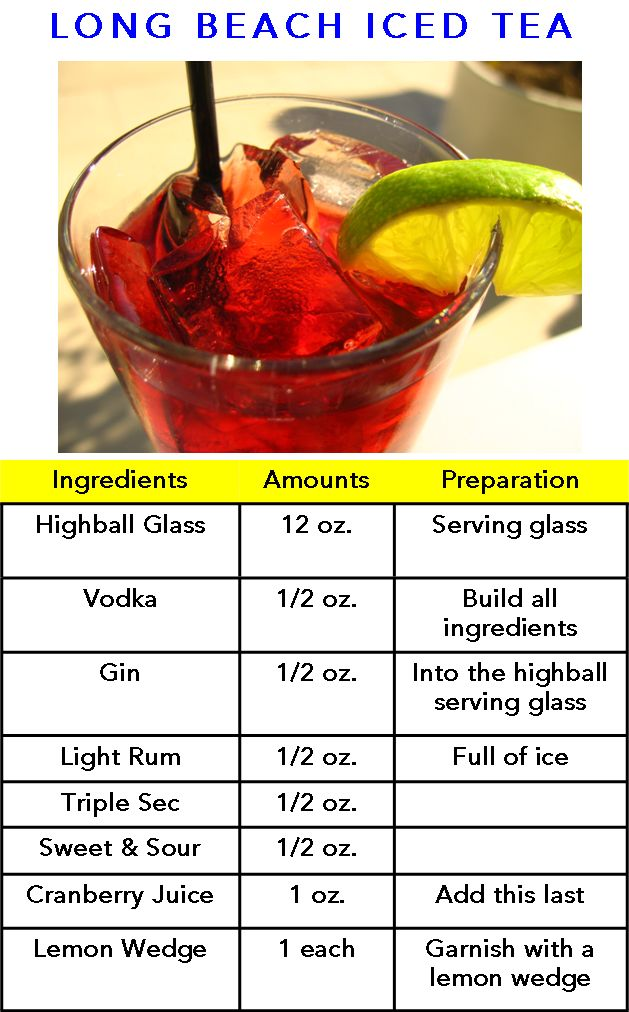 This is an image set of a Long Beach Iced Tea Cocktail Recipe and a picture of the finished cocktail. Made for you by The Drink Chef.