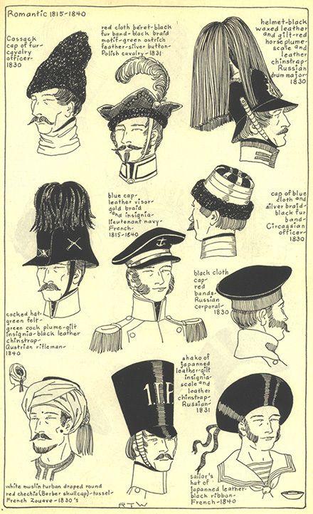 e5a4a32c885 History of Hats