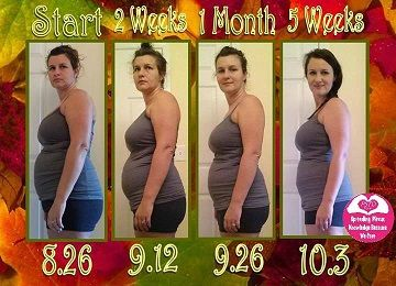 How to weight loss quickly