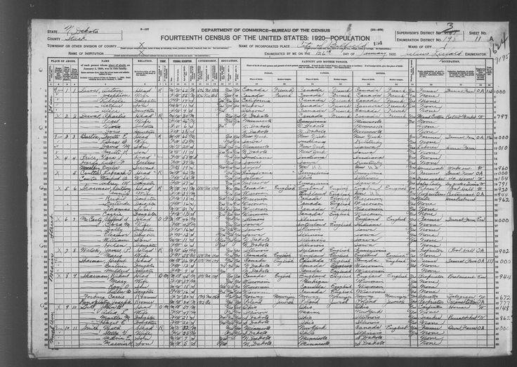 Josephine Duval - 1920 Recensement fédéral des Etats-Unis - MyHeritage