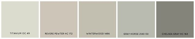 "TITANIUM:light shade of gray with cool undertones.REVERE PEWTER:warm ""greige"" perfect mix of gray and beige. peach/pink or green undertones depending on the light. Very popular color choice for updating brown/tan/gold paint without going too gray.WINTERWOOD:warm gray with a slight green undertone. Similar in value to BM Revere Pewter less tendency to look pink.GRAY HORSE: A mid-tone gray with a bluish-green undertone. CHELSEA GRAY: A slightly darker warm gray that works well as an accent…"