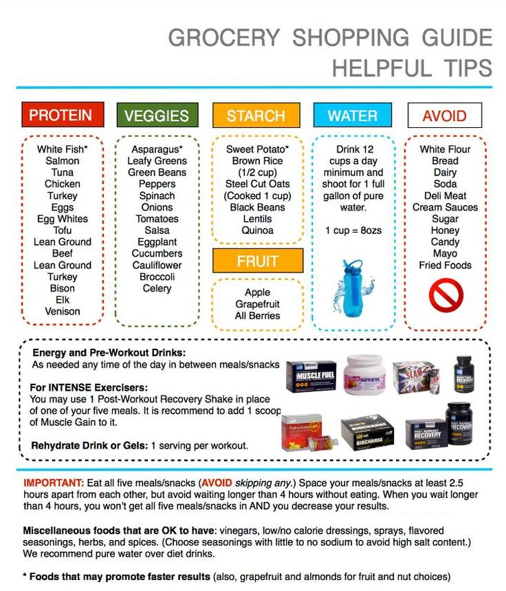 AdvoCare Herbal Cleanse Key & Grocery Guide, based on Lean in 13, modified for Cleanse. wellchampions.com