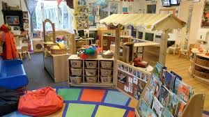 Image result for Inclusive learning environments (3 to 5 years)