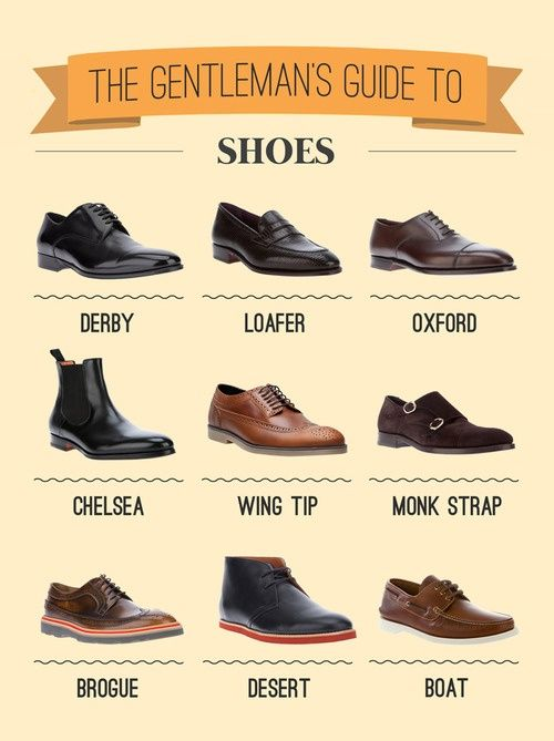 The gentlemen's guide to shoes Part II - A simple infographic about shoes for men. This could come in very handy for all gentlemen out there.