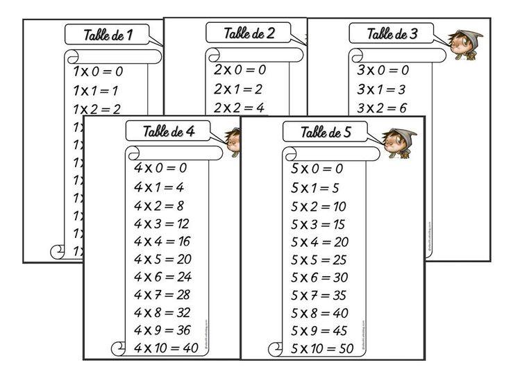 Les 76 meilleures images du tableau school maths sur - Table de multiplication ce1 a imprimer ...