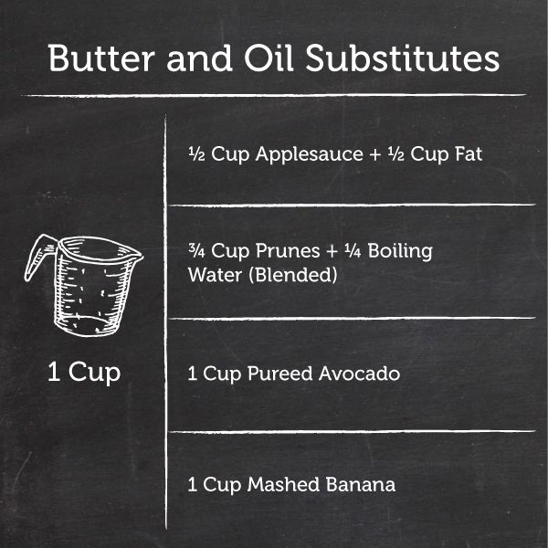 Don't have enough butter or oil to bake? No problem. Use one of these substitutions, and you might find a new favorite recipe. #Tip #DontJustSayItBakeIt #infographic