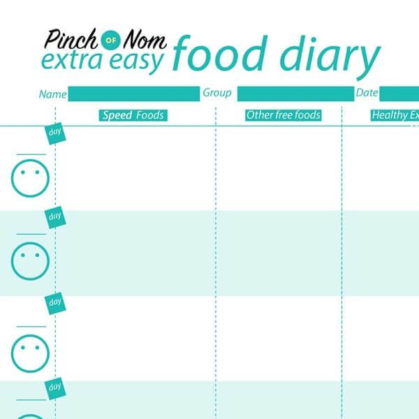 7 Day Slimming World Meal Plan Syn Free