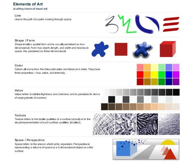 8 Elements Of Visual Arts : Best elements principles of art images on pinterest