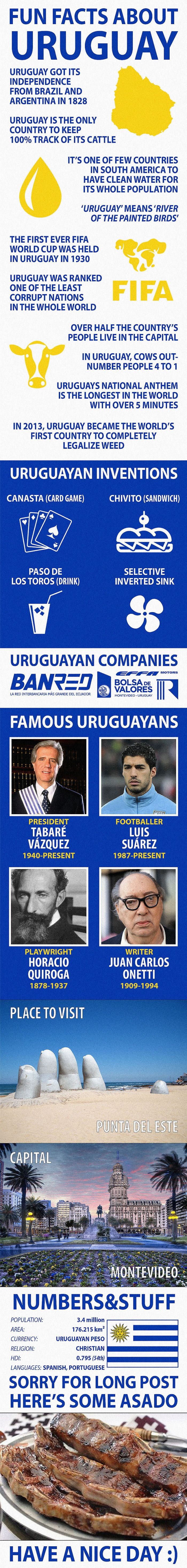 Fun Facts about Uruguay