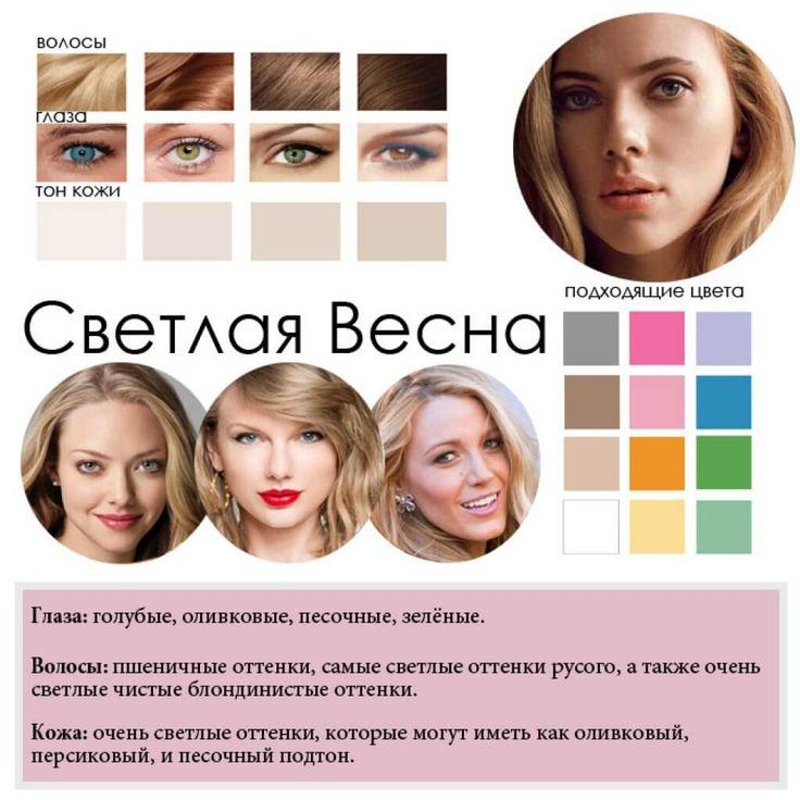 цветотипы внешности описание и картинки любителей постномерных номерных