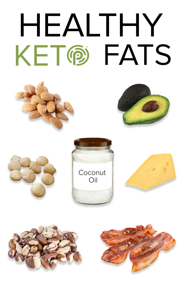 You Are Being Redirected Keto Diet Food List Healthy Fats List Keto Diet Recipes